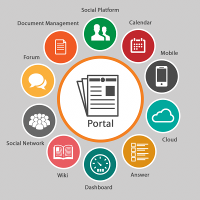 Enterprise-Intranet-Portals-Users-1024x1024